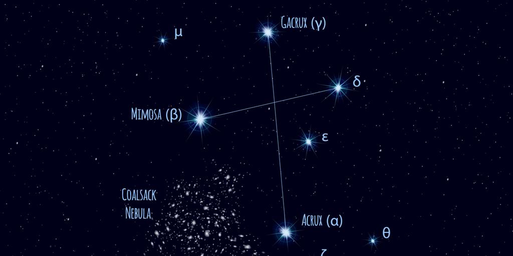 Constellation CRUX