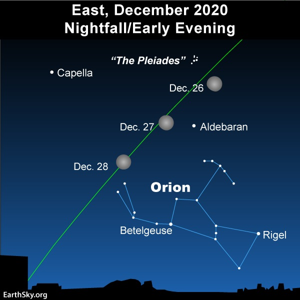 Image of Pleiades and Orion Dec 2020